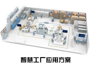智慧工厂应用方案